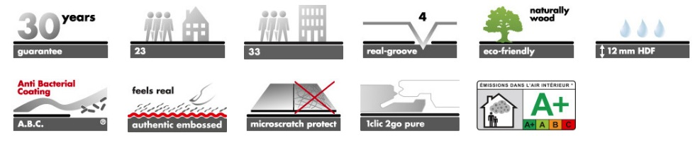 Caratteristiche tecniche pavimento laminato Floordreams Vario AC5
