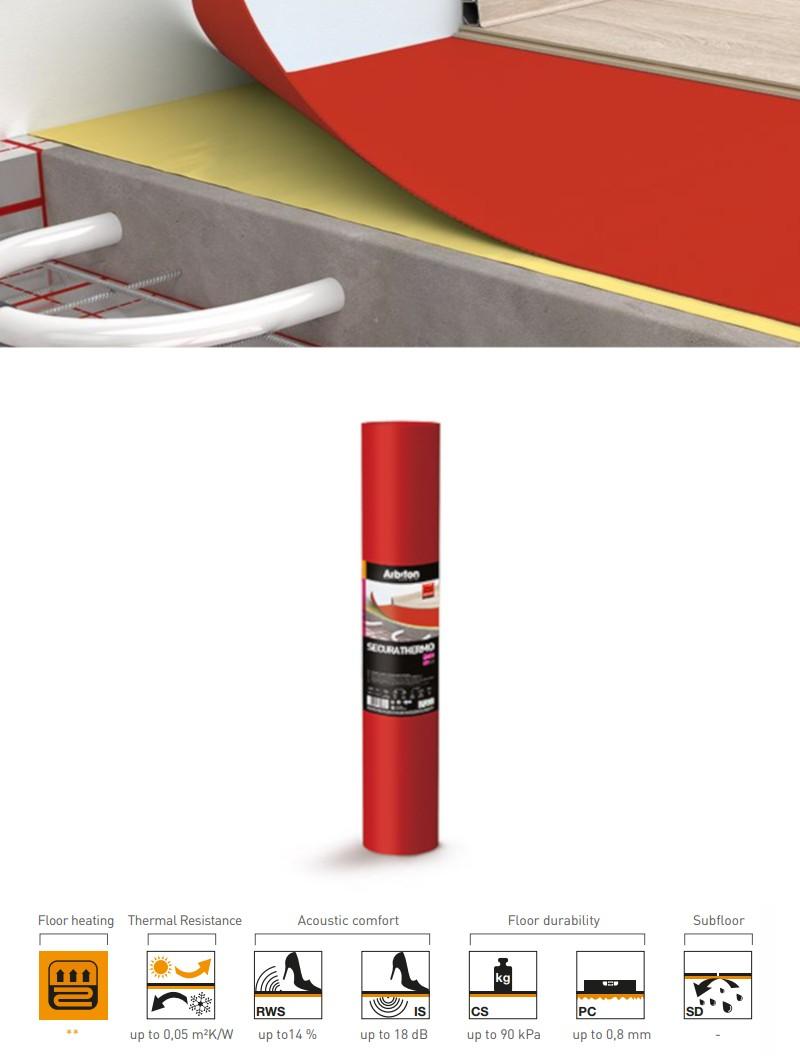 Riscaldamento A Pavimento E Laminato sottopavimento xps secura thermo spess. 1,6mm per pavimenti su  riscaldamento radiante